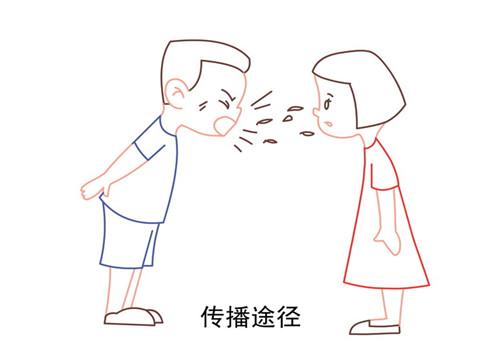 中國:耐多藥結核病人正確治愈者僅占5%